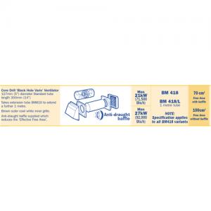 Core Drill Ventilator Air Vent
